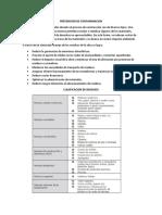 PREVENCION DE CONTAMINACION.docx