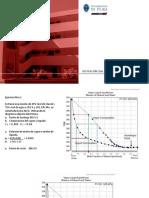 [11] TPR - Destilación (2da. Parte)