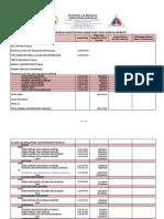 SK BAGBAG ANNUAL BUDGET.pdf