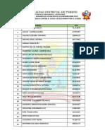 Padron-covid19-cump.pdf