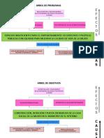 ARBOL DE PROBLEMAS Y OBJETIVO - CDMR 2016