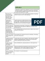justification and personal planning- art portfolio