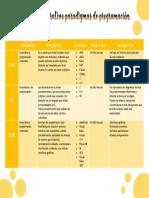Cuadro comparativo paradigmas de programacion