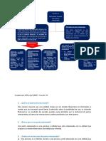 Seccion 33 NIIF esquema y cuestionario