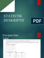 2. Statistik Deskriptif