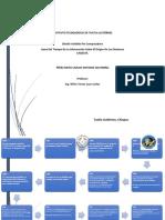 Línea Del Tiempo De La Información Sobre El Origen De Los Sistemas CAD