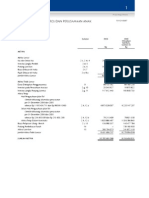 Laporan Keuangan 2006