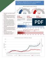 INSP - Raport saptamanal (EpiSaptamana39)
