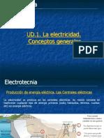 Conceptos generales de electricidad