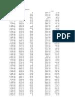 Nasdaq Dataset (1095-0906)