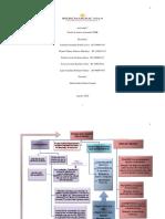 Actividad-7-Tarea-Teoría-de-marco-relacional-TMR