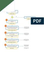 6 ruta Atencion ptes para cirugia COVID-19 IPSU