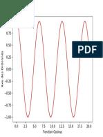 Cosinus_Graphe.pdf