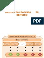 PROCESSO DE SERVIÇO BLUEPRINT 1