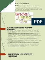 DERECHOS HUMANOS EN GUATEMALA-convertido