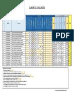 Cuadro Evaluación IFE134.pdf