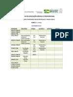 Curso Técnico Integrado - Proeja Eletrotécnica- fase 2 2020.1