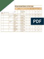 tabela de resultados de artigo concreto pesado 2