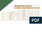 tabela de resultados de artigo concreto pesado 3