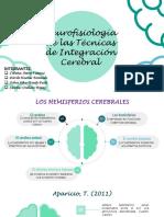 PPT.Tecnicas  de Integracion Cerebral.pdf