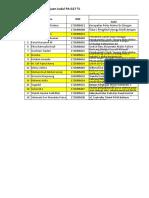Rekap Review Judul PA G17 TL
