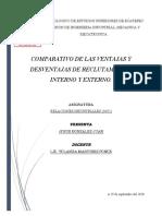 VENTAGAS Y DESVENTGAS DE RECLUTAMIENTO INTERNO Y EXTERNO.pdf