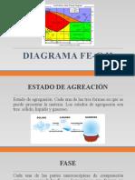 DIAGRAMA Fe-C II