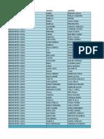 categorias COG 2020