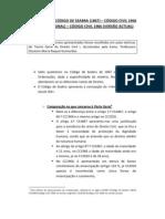 COMPARAÇÃO CÓDIGO DE SEABRA (1867) – CÓDIGO CIVIL 1966 (VERSÃO ORIGINAL) – CÓDIGO CIVIL 1966 (VERSÃO ACTUAL)