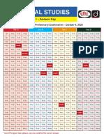 UPSC CSE PRLIMS-Paper-I-2020-Answer-Key