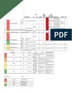 Andrea Oliva - Risk analysis.pdf