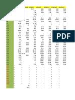 calcul poteaux ELKBIR-CHARFAOUI.xlsx