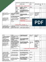 CL.5. Proiectare  de lungă durată  la GEOGRAFIE GENERALĂ 2019