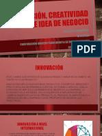 INNOVACIÓN, CREATIVIDAD E IDEA DE NEGOCIO
