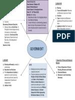 Political Science II_Lesson Outline- Unit II.pdf