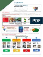 Dossier ressources