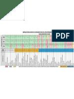 Datos Preliminares Empresas Públicas de Bolivia 2016-2018