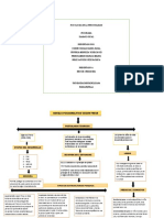 mapa conceptual sobre modelo psicoanalitico.docx