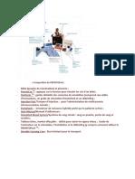 Composition du PRONTOPack