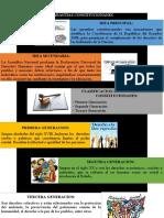 CLASIFICACION DE LAS GARANTIAS CONSTITUCIONANES