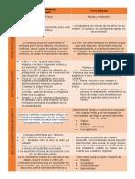 Cuadros comparativos teorias del desarrollo psicológico.docx