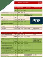 GPYC.F.06 Requisitos Legales y Otros