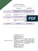 344308479-Cuadro-Benchmarking-Burguer-King-vs-Mcdonald-s.docx