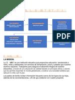 PRIMERA PARTE MATRIZ DE ANALISIS FODA  - EFI Y EFE PLANEAMIENTO ESTRATEGICO 2020 - I EST. (3)