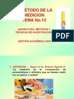 METODO DE LA MEDICION