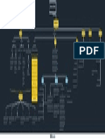 Estructura del Estado Electiva I MAPA