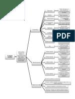 274951438-Mapa-Conceptual-el-metodo-cientifico-convertido