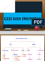 GIZI DAN IMUNITAS