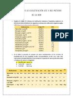 UTILIZACIÓN DE LA CLASIFICACIÓN ATC Y DEL MÉTODO DE LA DDD