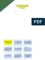 101994845-RECURSO-DE-REVOCATORIA-Y-REPOSICION.docx